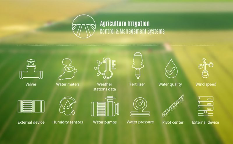 Lax Security Exposes Smart Irrigation Systems To Attack Across The Globe