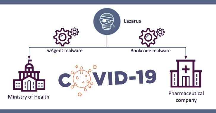 North Korean Hackers Trying To Steal Covid 19 Vaccine Research