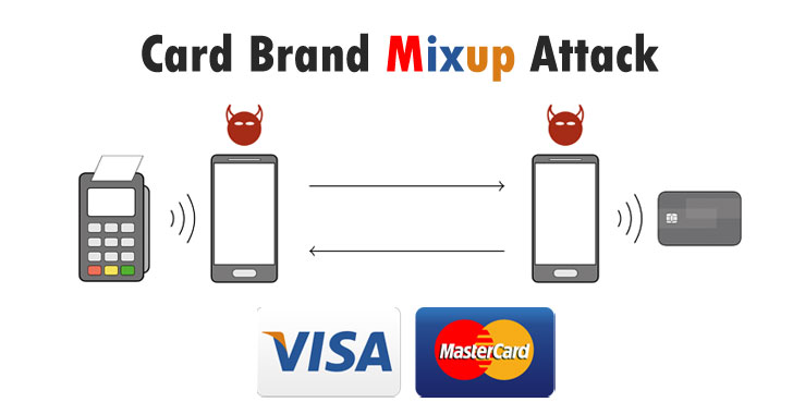 New Hack Lets Attackers Bypass Mastercard Pin By Using Them