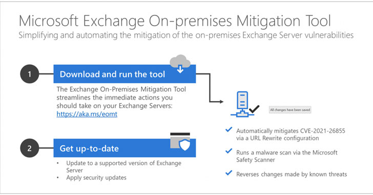 use this one click mitigation tool from microsoft to prevent exchange
