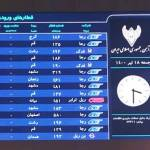 a new wiper malware was behind recent cyberattack on iranian