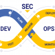 apps built better: why devsecops is your security team's silver