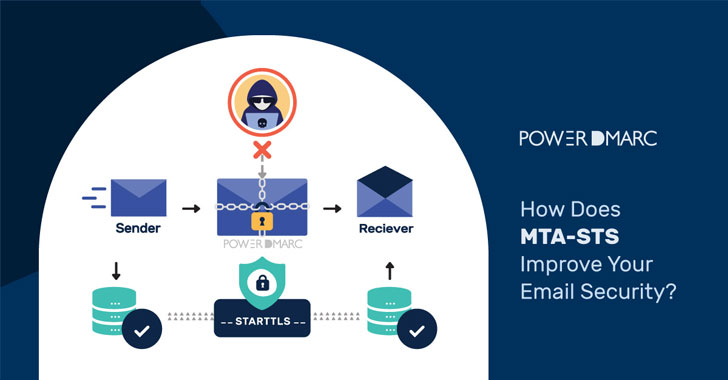 how does mta sts improve your email security?