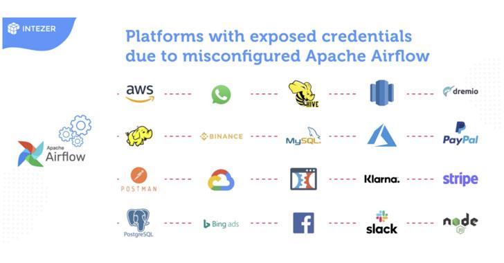 poorly configured apache airflow instances leak credentials for popular services