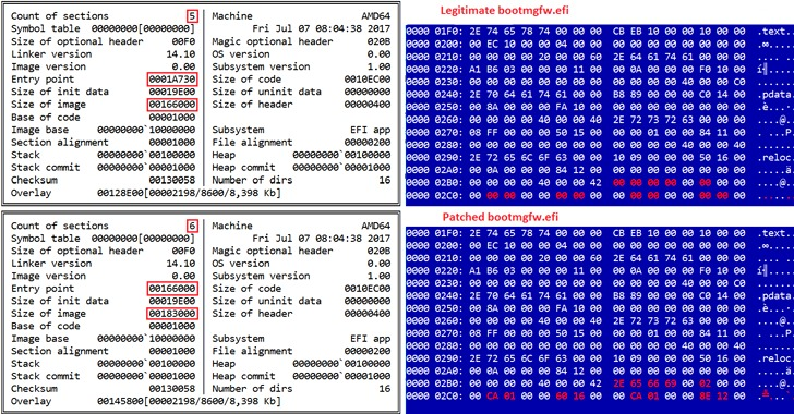researchers discover uefi bootkit targeting windows computers since 2012